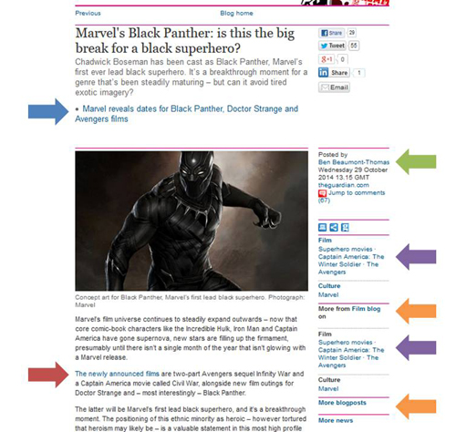 Black panther article with arrows to show the links